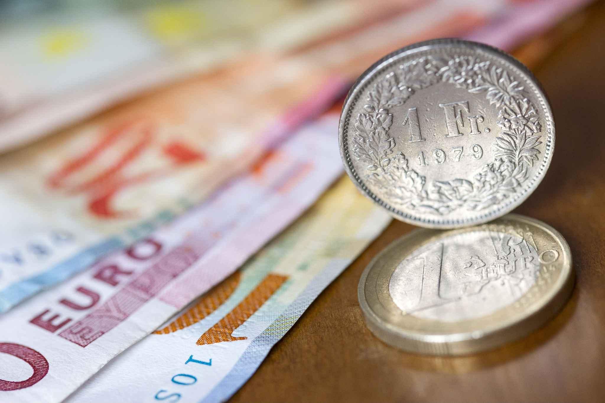 Euro: EUR/USD (EUR=X) Knightsbridge Live Technicals